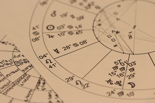 astrologický horoskop